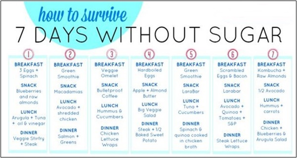7-Day-Sugar-Detox-Menu-Plan-And-Lose-30-lbs