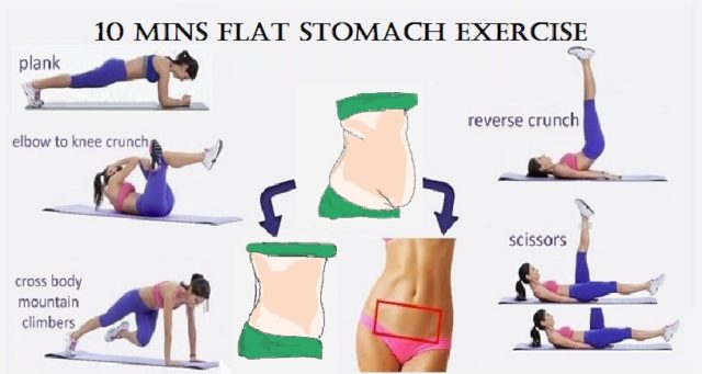 10 Mins Flat Stomach Exercise Intense Abs Workout Routine