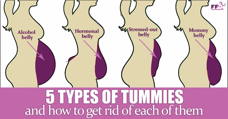 TYPES-OF-TUMMIES-female-fit-body
