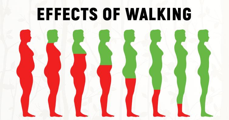 walkingf