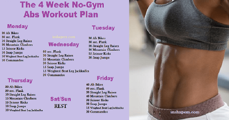 The-4-Week-No-Gym-Abs-Workout-Plan.-No-Crunches