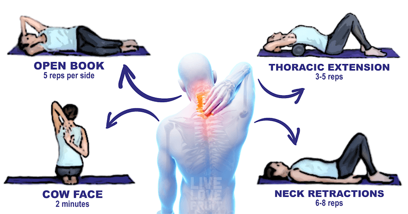 Neck-and-shoulder-exercises