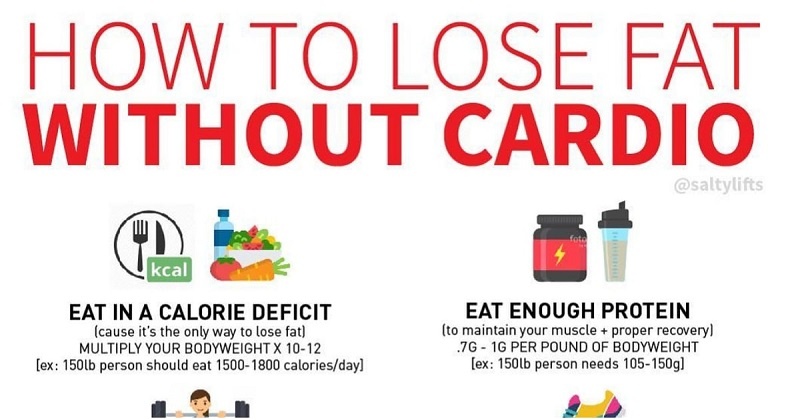 If-You-Despise-Cardio-Do-These-6-Things-to-Lose-Fat-Theyre-More-Effective-Anyway