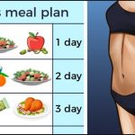 A 5-day 1500-Calorie Diet Meal Plan That Can Help Reduce Some Pounds